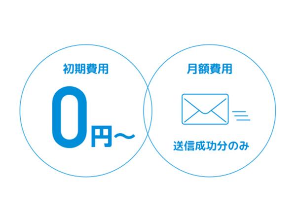 初期費用は0円~